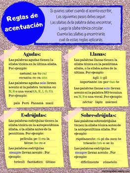 Palabras Agudas Llanas Esdrujulas Worksheets Teaching Resources Tpt