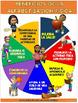 Cartel de la educación física: Beneficios de la Alfabetizacion Fisica