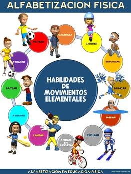 Cartel de la educación física: Habilidades Fundamentales de Movimiento