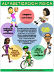 Cartel de la educación física: Que Es Alfabetizacion Fisica?