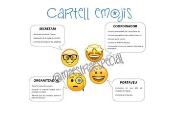 CARTELL PER TAULA: Grups cooperatius (CAT)