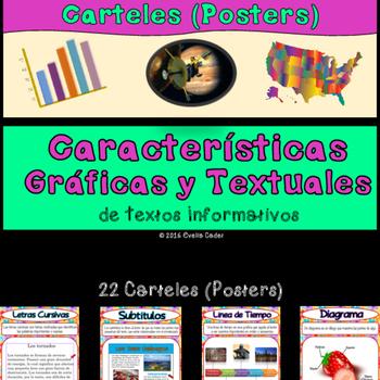Carteles de Características Gráficas y Textuales de Textos Informativos
