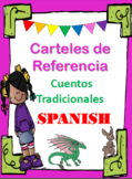 Carteles de Referencia - Reference Posters plus activities