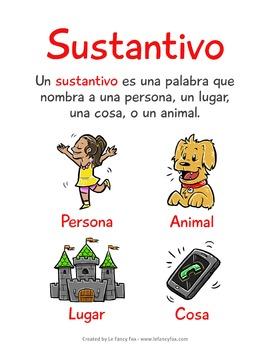 Carteles de Sustantivo y Verbo - En español - Illustrated Posters
