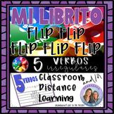 Spanish Irregular Verbs - 5+ Carteles: Los Verbos Irregulares w/ Word Clouds