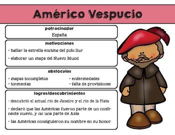 Carteles de los exploradores europeos / European Explorers Posters in Spanish