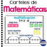 Carteles de matematicas - tercer grado