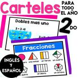 Carteles de segundo grado: Matematicas/Escritura/Gramatica