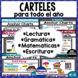 Carteles de tercer grado: matematicas/escritura/gramatica/lectura