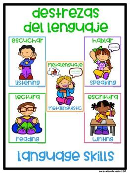 Cartelones de las destrezas del lenguaje- Language Skills Posters