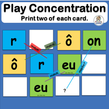 French: Cartes de Son complements Le manuel phonique by Jolly Learning Ltd.