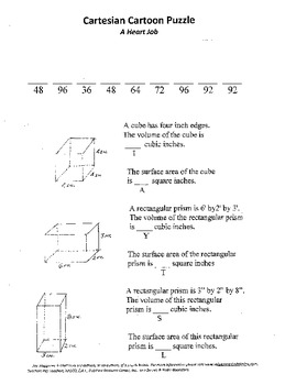 Cartesian Cartoon Puzzle,middle school graphing,volumes,surface area,Heart Job
