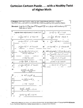 Cartesian Cartoon,H. S. graphing,Panther,absolute values,circles,ellipses,lines