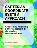 Cartesian Coordinate Fun