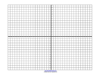 Cartesian Coordinate Plane Grid by The Math Magazine | TpT
