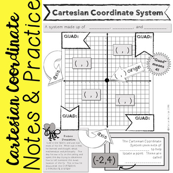 Cartesian Coordinate System - Sketch Notes and Practice