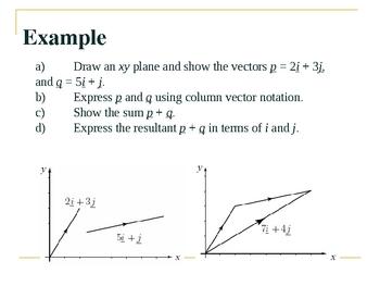 Cartesian Coordinates & Components of Vectors (smartboard)