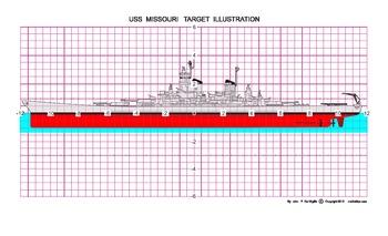 Cartesian Coordinates Plotting - Battleship vs Battleship Naval Math Activity