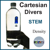 Mass and Volume, Density and Cartesian Divers
