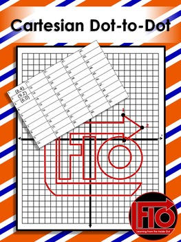 Cartesian Dot-to-Dot: Ordered Pair Coordinate Graphing