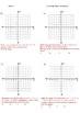 Cartesian Planes and Symmetry: Plotting, Translating and Reflecting