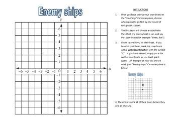 Cartesian plane Battleships (Groups of Four)