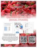PROJECT - Cartogram (Social Studies)