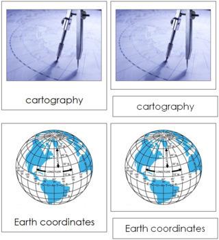 Cartography Nomenclature (Basic Concepts) Cards