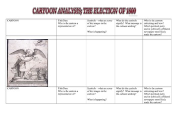 Cartoon Analysis Election of 1800
