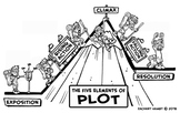 Cartoon Elements of Plot Diagram Printable Worksheet and Clipart