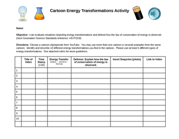 Cartoon Energy Transformations - Law of Conservation of Energy