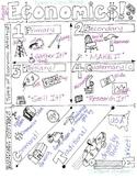 Cartoon Notes for Economics
