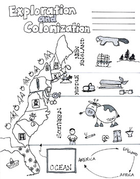 Cartoon Notes for Exploration and Colonization