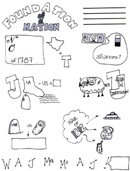 Cartoon Notes for Foundation of the U.S.