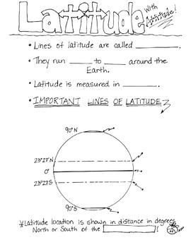 Cartoon Notes for Map Skills-Latitude
