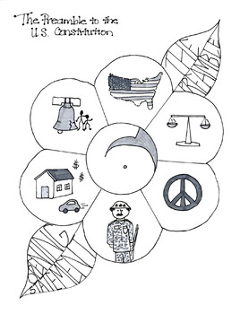 Cartoon Notes for Preamble to the Constitution