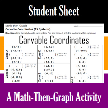 Carvable Coordinates - 15 Linear Systems & Coordinate Graphing Activity