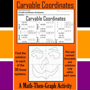 Carvable Coordinates - A Math-Then-Graph Activity - Solve 30 Systems