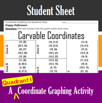 Carvable Coordinates - A Quadrant I Coordinate Graphing Activity