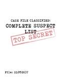 Case File Classified Suspect List