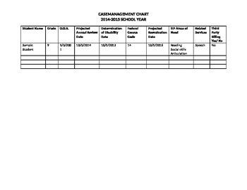 Case Management Chart