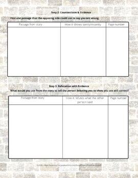 Cask of Amontillado- In class Argument/Debate - Textual Evidence