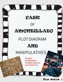 Cask of Amontillado Plot Practice with Manipulatives