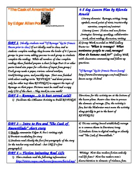 Cask of Amontillado by Edgar Allen Poe - a 4-5 Day Lesson Plan