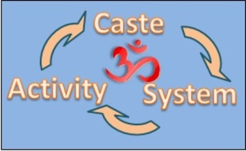 Caste System Activity