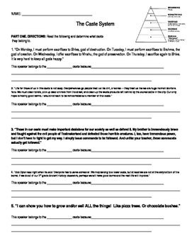 Caste System Analysis Worksheet -- The speaker is from whi