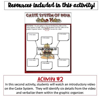 Caste System of Ancient India {Digital}
