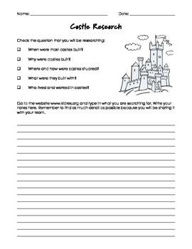 Castle Research Page