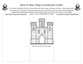 Castle Siege- Viewpoint Writing