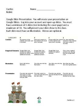 Castle in the Attic: Google Slides Show Presentation Lesson